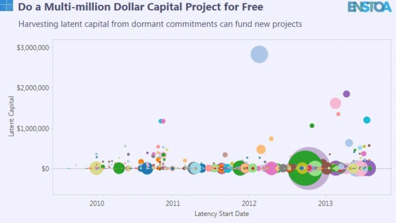 Do a Multi-million Dollar Capital Project for Free